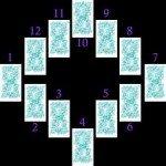 cartes 3